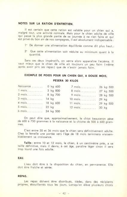 Таблица изменения веса у щенков босеронов